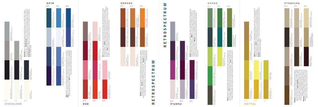 FuseLoft LLC - Benjamin Moore Color Pulse® 2012 color trend forecast branding series, RetroSpectrum retrospective chart of color trend palettes by color family